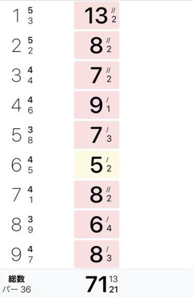 半年ぶりのゴルフラウンド / 過去10年で最悪のスコア